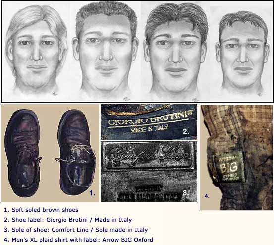 Composite and clothing of unidentified person